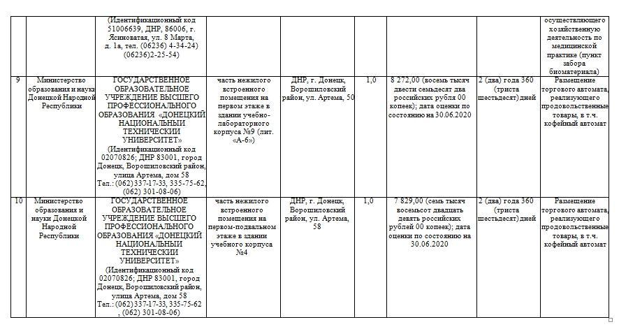 ФГИ ДНР передаст в аренду ряд объектов недвижимости